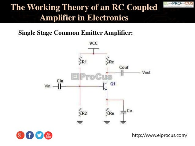 Rc coupled amplifier | electrical4u.