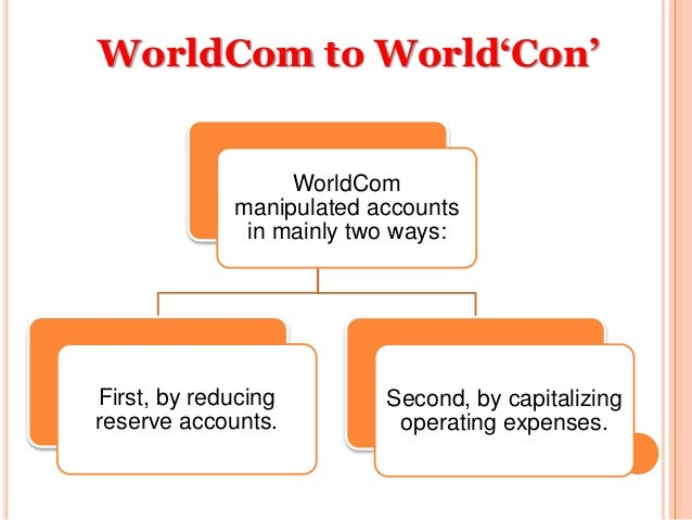 a brief history of the merger of mci and worldcom inc between 1997 and 1998 On june 25, 2002, worldcom, inc announced that an internal audit discovered that $31b in expenses had been transferred to capital accounts in 2001, and another $08b in the first quarter of 2002, in an apparent effort to increase earnings.