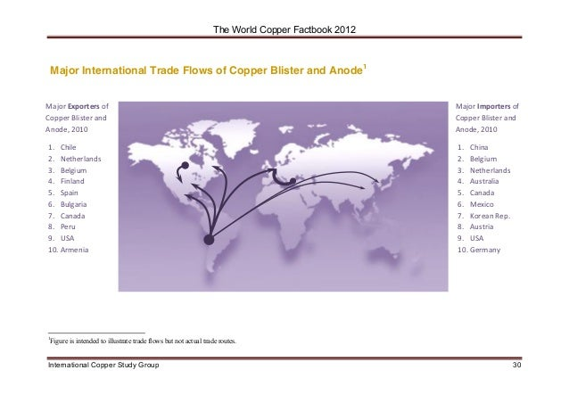 International Copper Study Group releases directory of ...