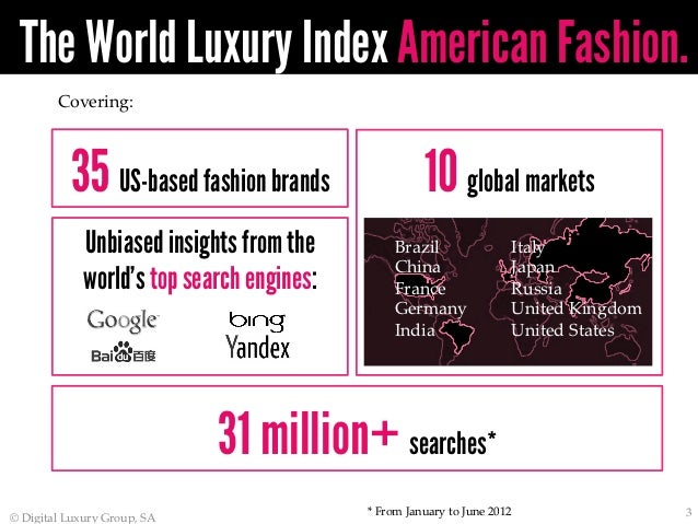 71ebd55dadd4 World Luxury Index American Fashion - The Most Searched American Luxury Fashion  Brands Globally