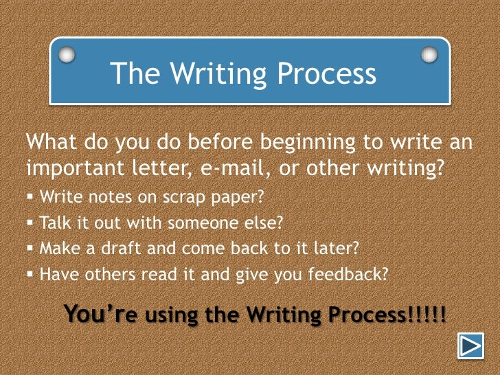 TheWriting Process<br />What do you do before beginning to write an important letter, e-mail, or other writing?<br /><ul><...
