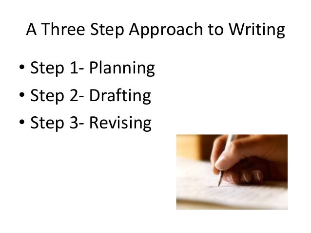 three step writing process The writing process - prewriting prewriting is the first stage of the writing process, and includes all the things you do before you are ready to write out the first.