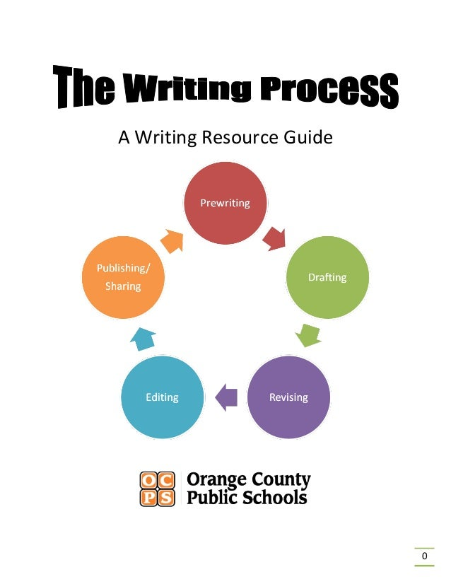 7 steps of the writing process
