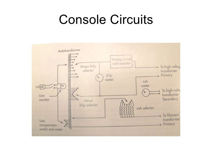 the x ray imaging system on X-ray Console Operating Diagram for circuits in the x ray machine \u003c\ li\u003e\u003c\ ul\u003e; 4 at X-Ray Tube Diagram