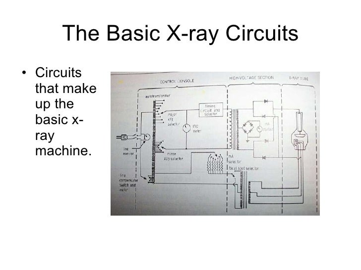 block diagram x ray generator wiring diagrams x ray tube diagram labeled x ray circuit and tube heat management