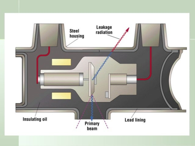 Cooling System News Cooling System Of X Ray Tube