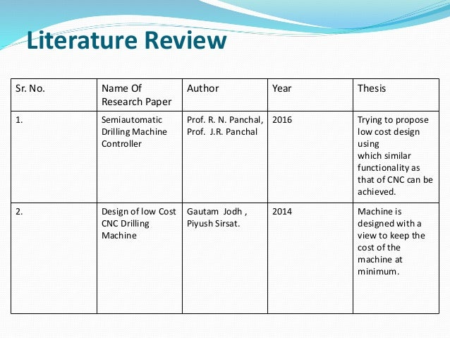 literature review additive manufacturing engineering essay State of the art of additive manufacturing: review for tolerances, mechanical resistance and production costs  literature review on quality and capability of am .