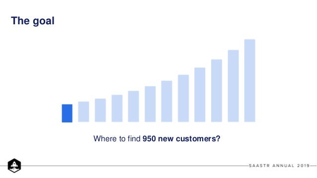 Lessons from Gorgias: How to Close your First 1000 Customers Based Solely on Data Slide 3
