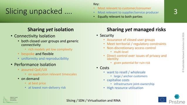 ©PredictableNetworkSolutionsLtd2016 Slicing / SDN / Virtualisation and RINA 3 Sharing yet isolation • Connectivity Isolati...