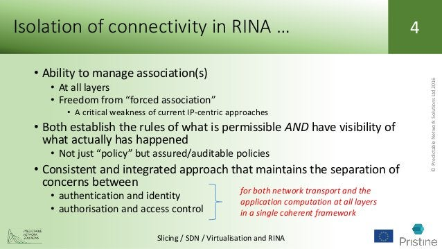 ©PredictableNetworkSolutionsLtd2016 Slicing / SDN / Virtualisation and RINA 4Isolation of connectivity in RINA … • Ability...