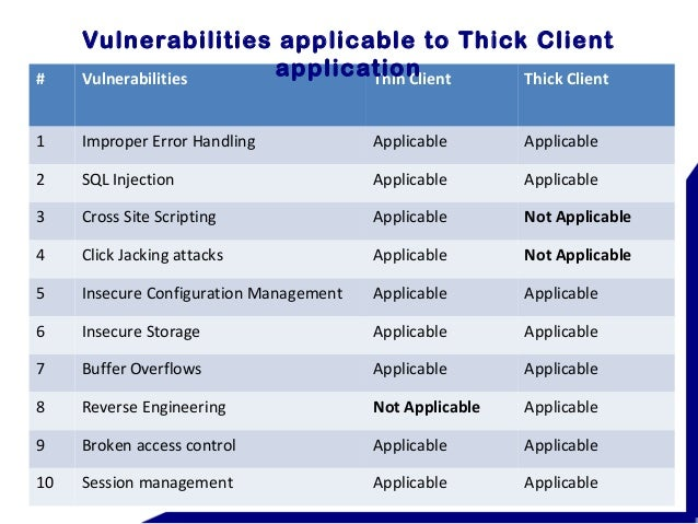 Thick client application security assessment