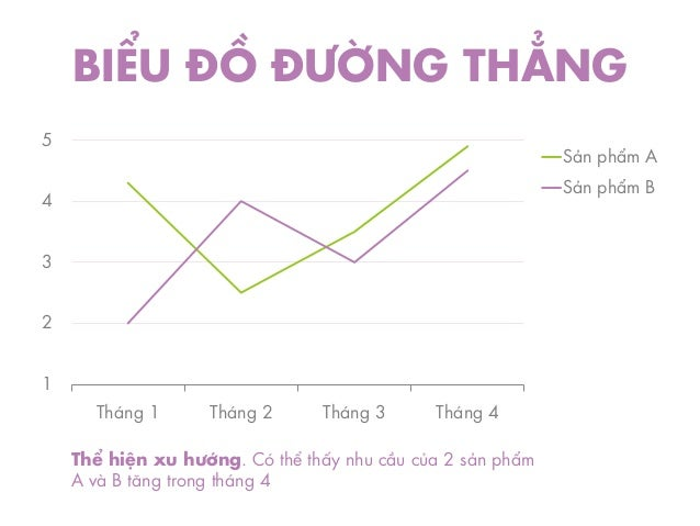 CÔNG CỤ HỖ TRỢVào Tab 'Design' trênthanh công cụ của PPT,Chọn bảng màu phù hợpvới chủ đề slide.m/ (^_^) m/1
