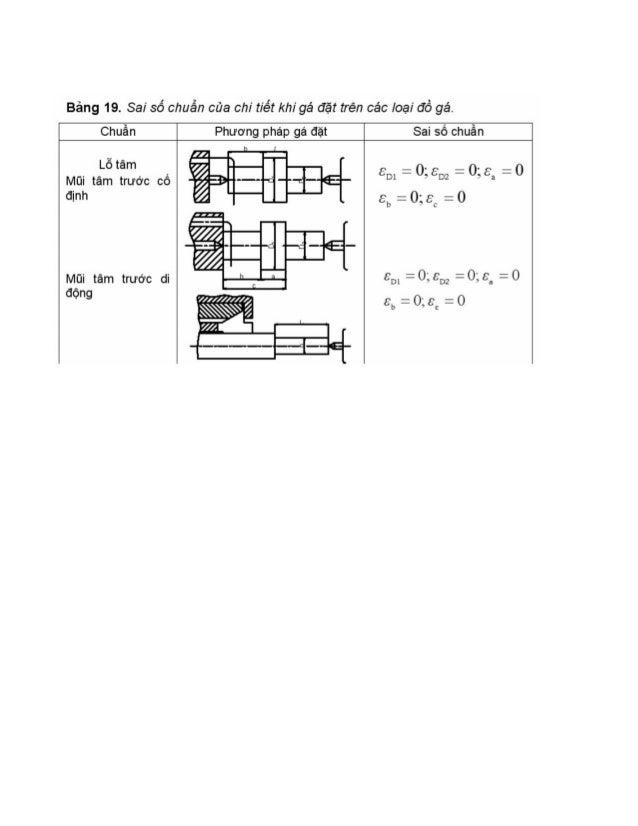 Ebook Hướng dẫn thiết kế đồ án công nghệ chế tạo máy - Trần Văn Địch