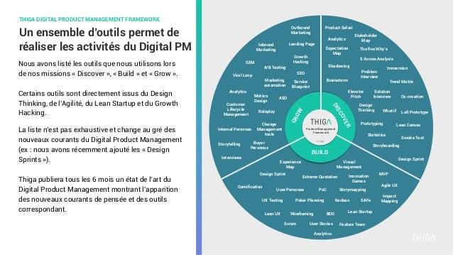 Un ensemble d'outils permet de réaliser les activités du Digital PM THIGA DIGITAL PRODUCT MANAGEMENT FRAMEWORK Nous avons ...