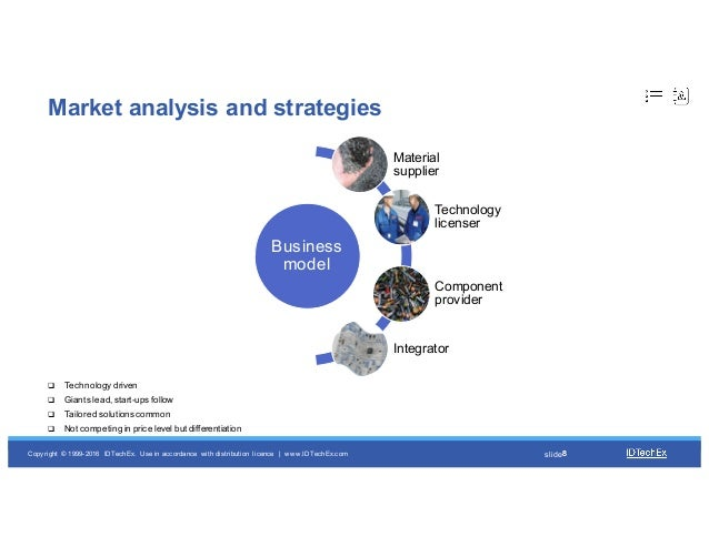 Idtechex research the road to commercialization of thin for Commercialization roadmap