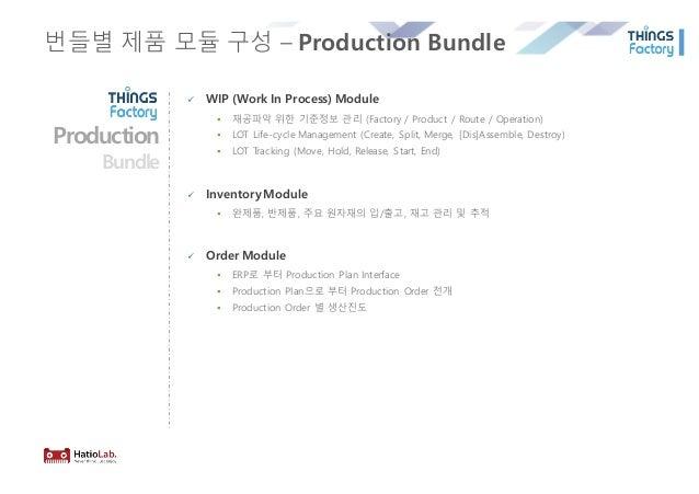 번들별 제품 모듈 구성 – Production Bundle ü WIP (Work In Process) Module § 재공파악 위한 기준정보 관리 (Factory / Product / Route / Operation) ...