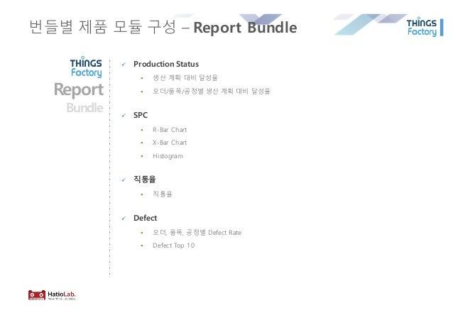 번들별 제품 모듈 구성 – Report Bundle ü Production Status § 생산 계획 대비 달성율 § 오더/품목/공정별 생산 계획 대비 달성율 ü SPC § R-Bar Chart § X-Bar Chart...