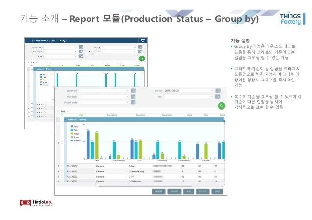 기능 소개 – Report 모듈(Production Status – Group by) 기능 설명 § Group by 기능은 마우스 드래그 & 드롭을 통해 그래프의 기준이 되는 컬럼을 그루핑 할 수 있는 기능 § 그래프의...
