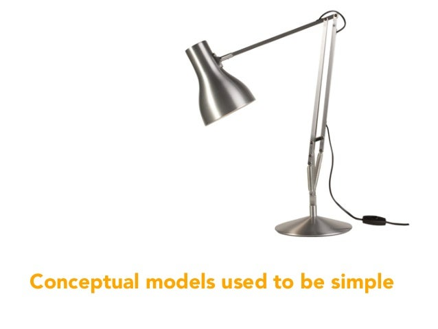 Conceptual models used to be simple