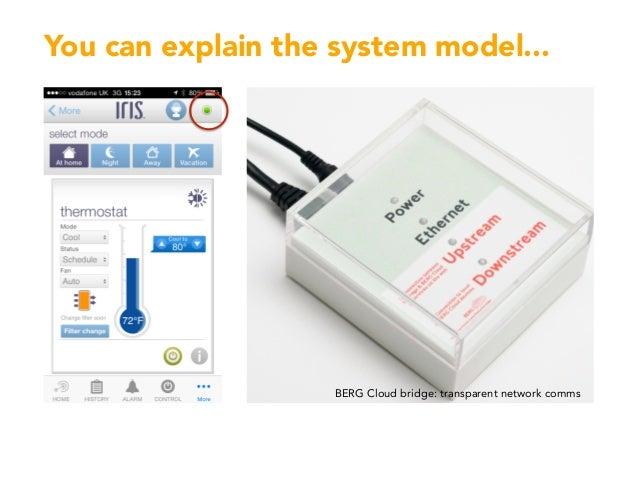 You can explain the system model... BERG Cloud bridge: transparent network comms