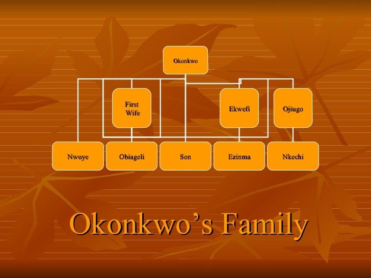 things fall apart okonkwo thesis In the novel things fall apart, strength and pride are very important aspects of the main character, okonkwo, however, these traits may sound like excellent traits to.