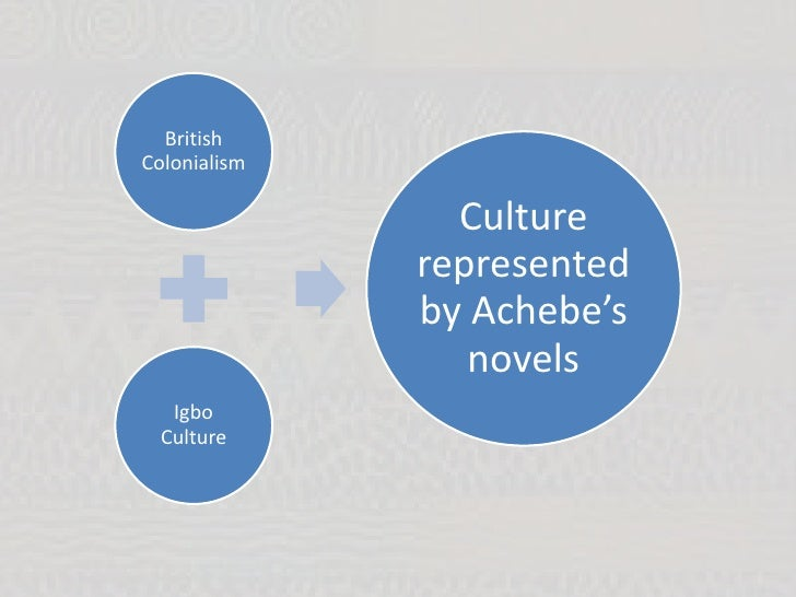 relevance of things fall apart to the modern society Struggling with themes such as traditions and customs in chinua achebe's things fall apart respect and knowledge of one's role in society is very.