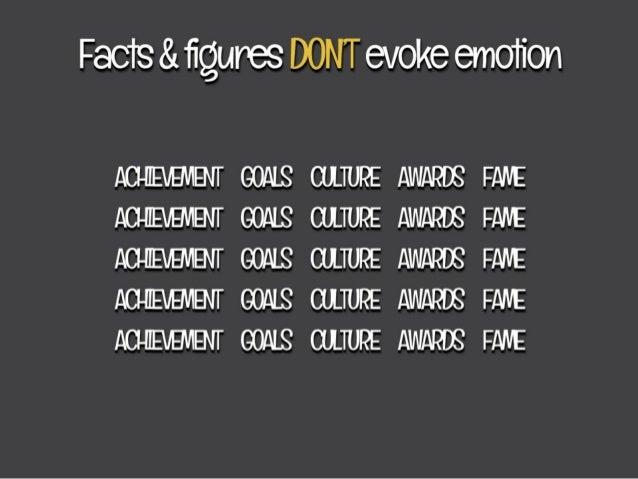 Fads & figures DONT evoke emofion  AC! -I[E/ EMBI  ' GOALS CUJUPE AWARDS FAME ACHIEVEN  BII GOQIS CUJURE AWARDS FANE ACHIEVE...