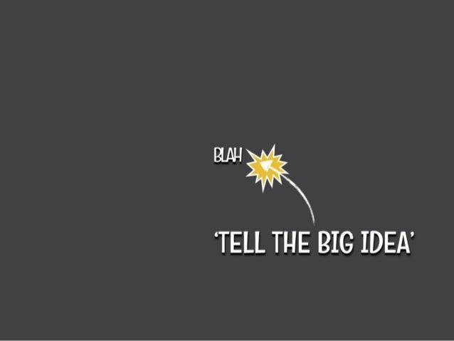 """Six  'TELI.  THE BIG IDEA'"
