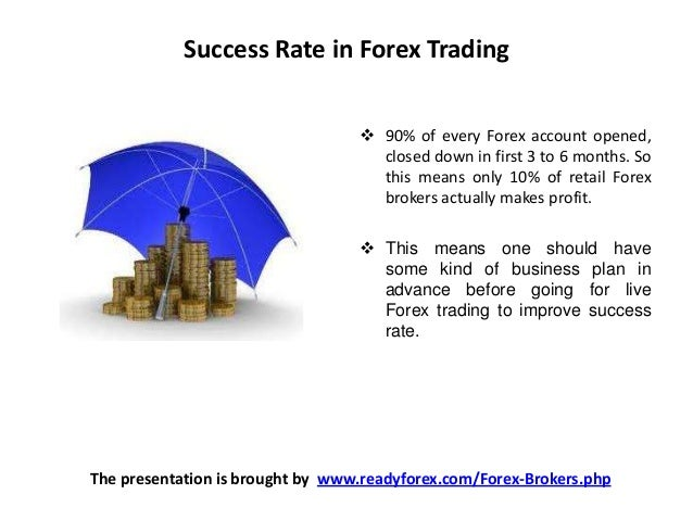 Forex 90 success rate