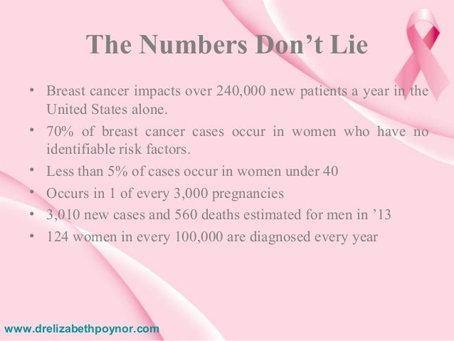Things To Know About Breast Cancer Causes