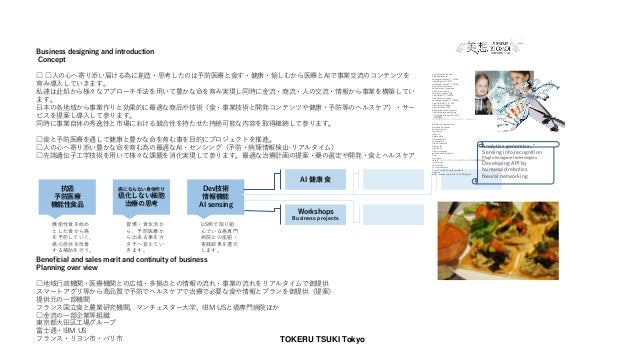 TOKERU TSUKI Tokyo Business designing and introduction Concept □ □人の心へ寄り添い届ける為に創造・思考したのは予防医療と食す・健康・愉しむから医療とAIで事業交流のコンテンツを ...