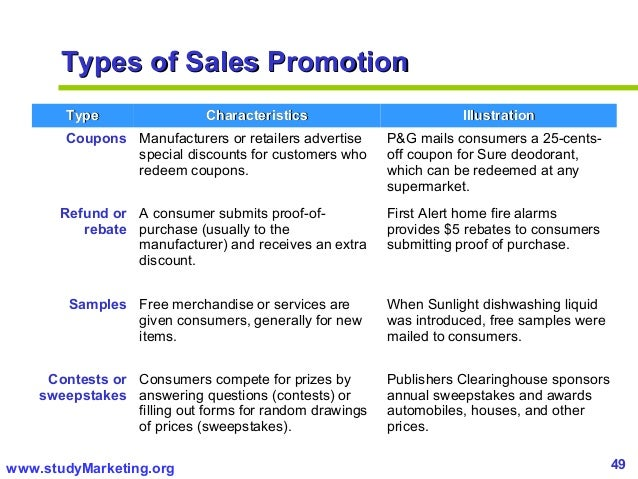 advertising personal selling coupons and sweepstakes are forms of marketing management 618
