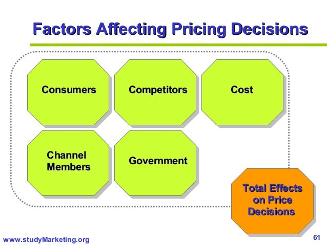 cost effects on pricing decisions essay