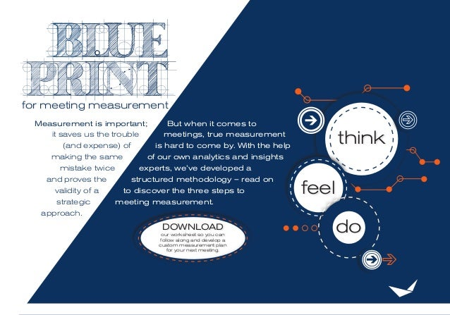 Blueprint for meeting measurement 1 for meeting measurement think feel do 2 malvernweather Choice Image