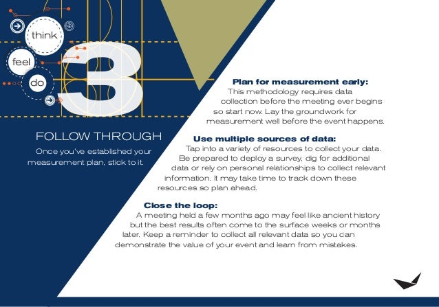 Blueprint for meeting measurement business 5 malvernweather Choice Image