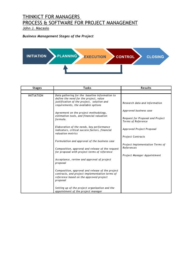THINKICT FOR MANAGERSPROCESS & SOFTWARE FOR PROJECT MANAGEMENTJohn J. MacasioBusiness Management Stages of the Project  IN...