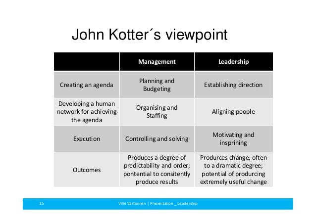 john kotter change management model pdf