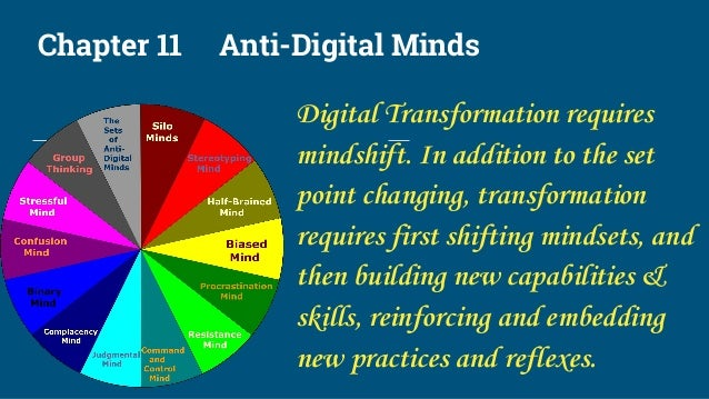 Chapter 11 Anti-Digital Minds Digital Transformation requires mindshift. In addition to the set point changing, transforma...