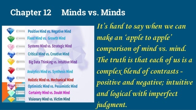 Chapter 12 Minds vs. Minds It's hard to say when we can make an 'apple to apple' comparison of mind vs. mind. The truth is...