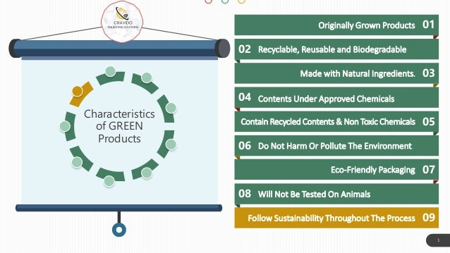 1 Characteristics of GREEN Products Originally Grown Products Recyclable, Reusable and Biodegradable Made with Natural Ing...