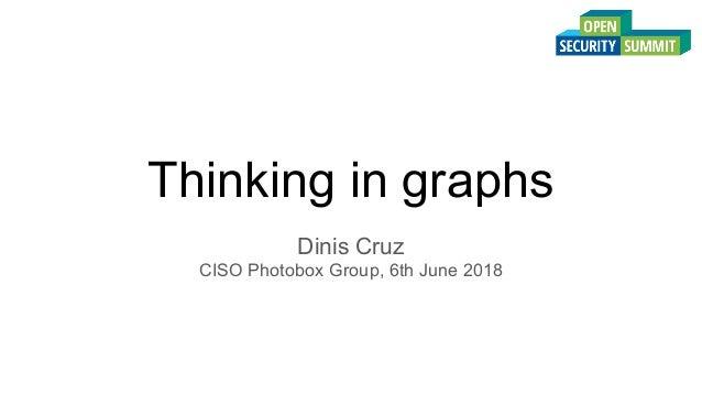 Thinking in graphs Dinis Cruz  CISO Photobox Group, 6th June 2018
