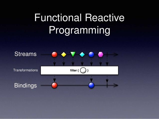 Functional Reactive Programming Streams Transformations Bindings