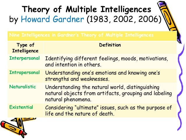 thinking language and intelligence The definition of 3 words thinking: thinking involves manipulating information mentally  intelligence refers a multiple abilities to do well on cognitive tests, solve problem .