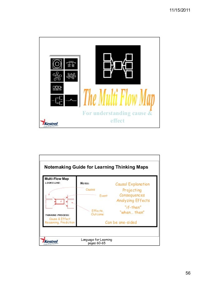 11 15 2011 55 56 For Understanding Cause Effect Notemaking Guide Learning Thinking Maps