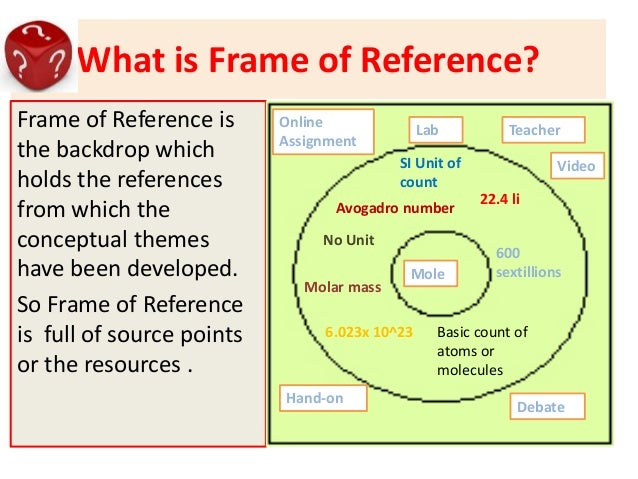 Thinking maps and novel assessment schemas 9 what is frame sciox Gallery