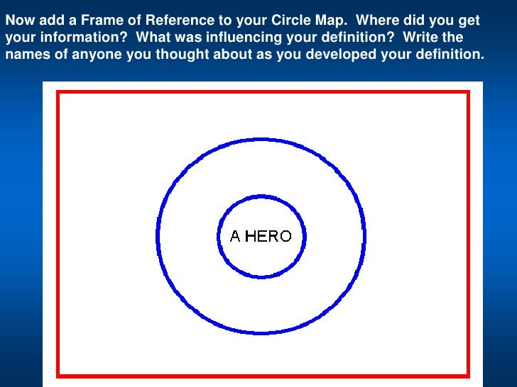 Thinking maps presentation now add a frame of reference to your circle map where did you get your information what was influencing your definition write the names of anyone you sciox Gallery
