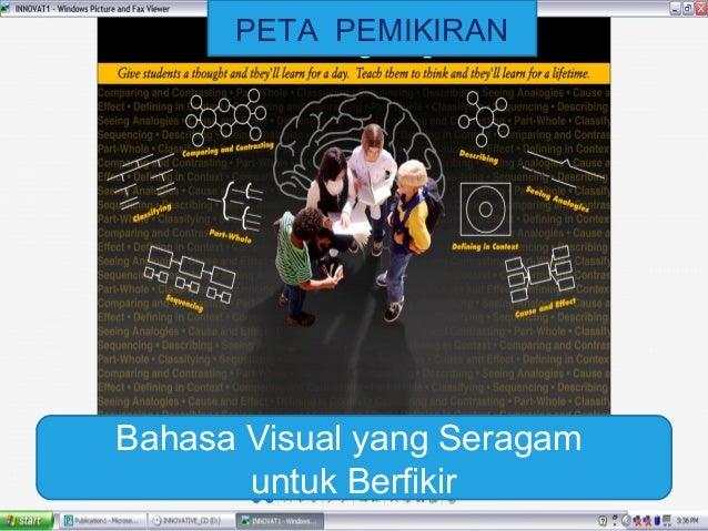 LOGO  1 PETA PEMIKIRAN  Bahasa Visual yang Seragam  untuk Berfikir