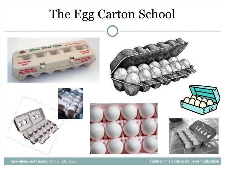 <ul><li>The Egg Carton School </li></ul>Innovations in Congregational Education  Federation's Alliance for Jewish Education