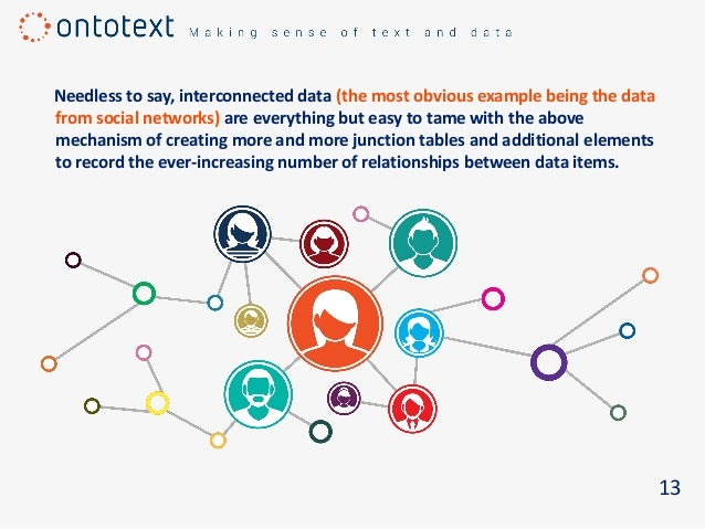 Needless to say, interconnected data (the most obvious example being the data from social networks) are everything but eas...
