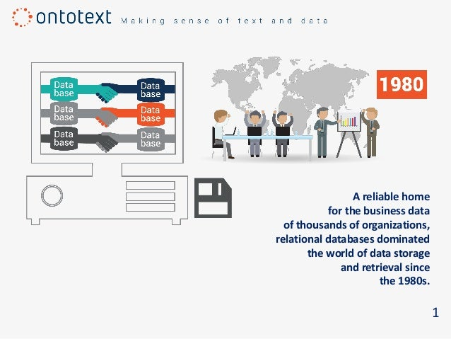 1 A reliable home for the business data of thousands of organizations, relational databases dominated the world of data st...